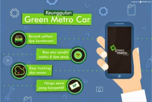 greenmetro-car1